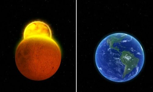 NASA telescope discovers earth-sized exoplanet