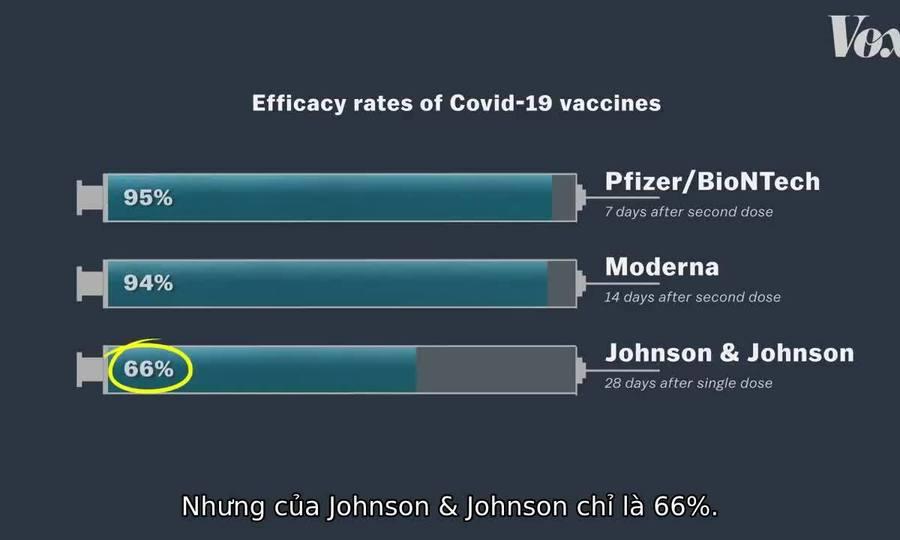Tại sao không thể so sánh các loại vaccine Covid-19