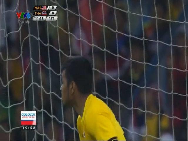 Truyền hình trực tiếp: U22 Malaysia - U22 Thái Lan
