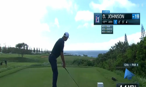 Dustin Johnson lần thứ hai vô địch Sentry Tournament