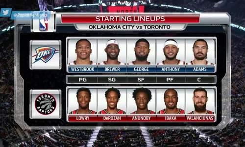 OKC Thunder vs Toronto Raptors