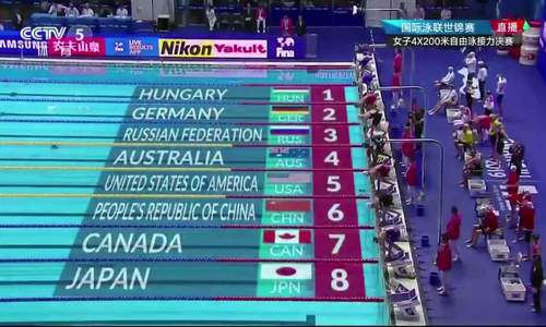 Australialập kỷ lục thế giới 4x200m bơi tự do nữ