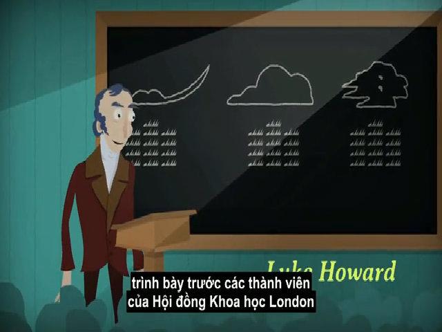 Nguồn gốc tên gọi của những đám mây