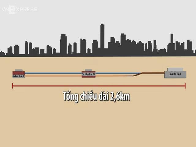 Hệ thống 2,6km ga ngầm metro ở Sài Gòn thiết kế như thế nào?