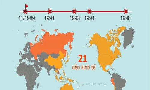 28 năm hình thành và phát triển của APEC