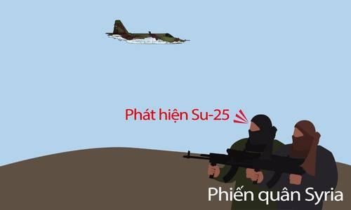 Phiến quân Syria bắn rơi cường kích Su-25 Nga như thế nào?