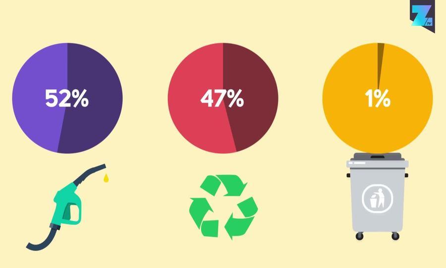 Lý do Thụy Điển là nước quản lý rác thải hiệu quả nhất thế giới