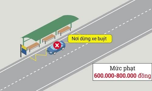 Nguyên tắc dừng, đỗ ôtô đúng luật tại Việt Nam