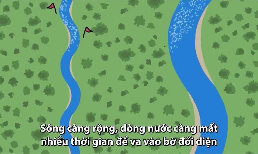 Nguyên nhân các dòng sông thường uốn khúc