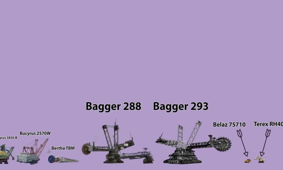 So sánh kích thước những cỗ máy 'quái vật' trong xây dựng