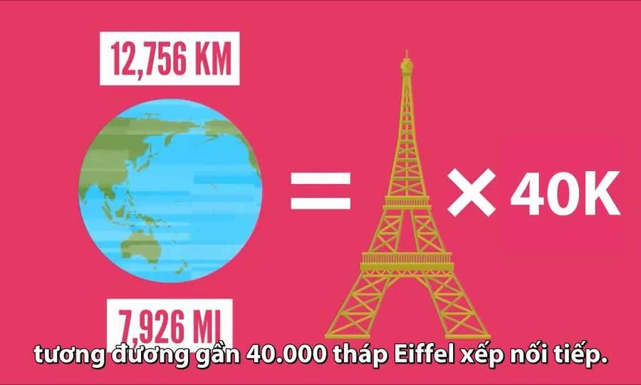 So sánh sự nhỏ bé của con người với vũ trụ