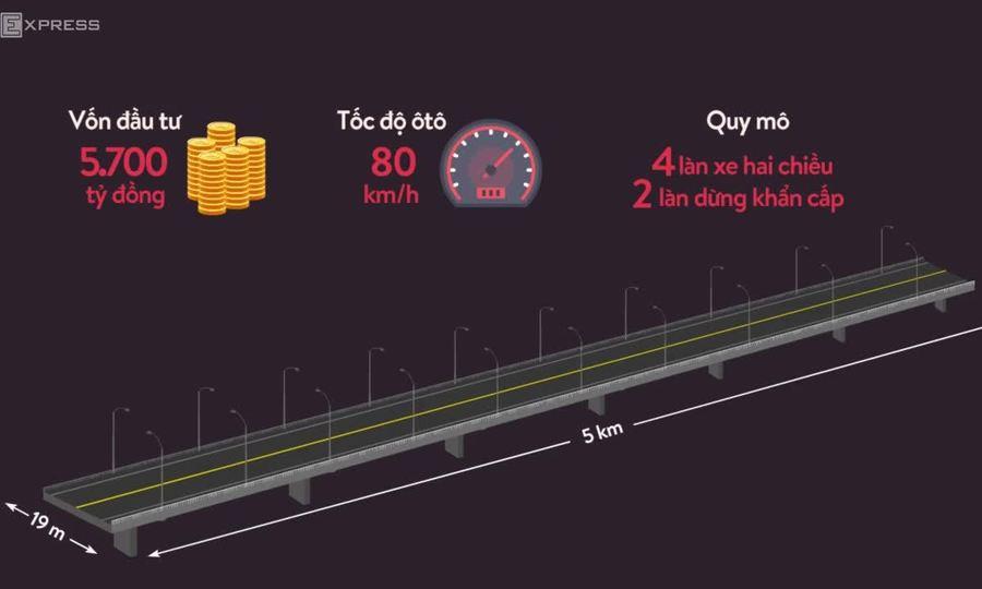 Đồ hoạ đường trên cao xuyên tâm Hà Nội