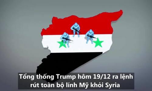 Quá trình Mỹ rút lực lượng khỏi Syria