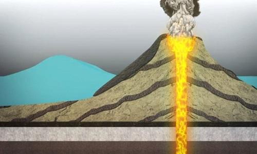 Thảm họa sóng thần do phun trào núi lửa ở Indonesia