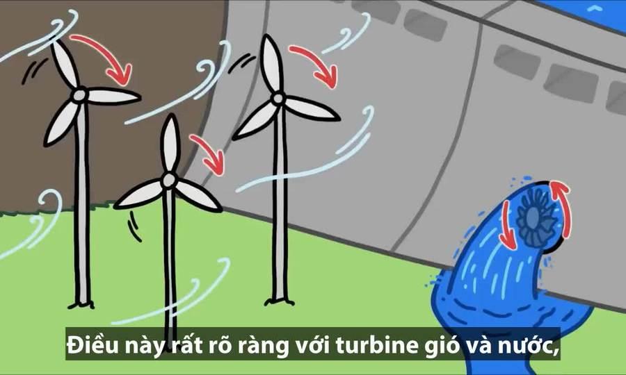 Lý do con người khó tạo ra điện từ sóng biển