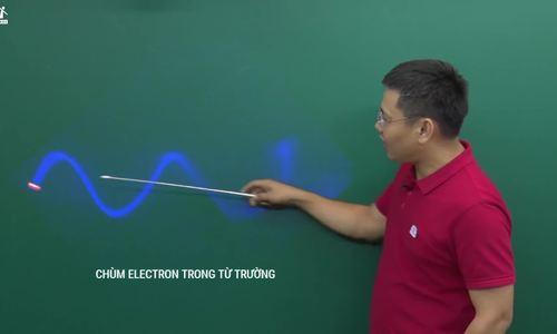 Lý giải hiện tượng cực quang dưới góc nhìn Vật lý phổ thông - ảnh 2
