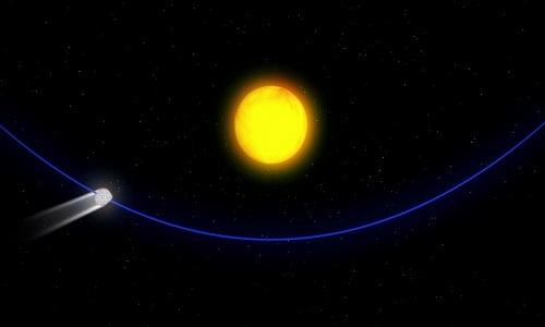 Sao chổi du hành liên sao đang tới gần Trái Đất