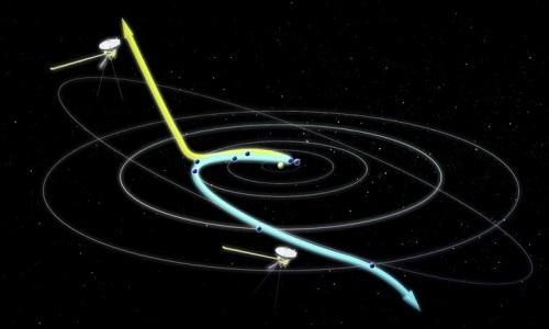 Tàu NASA hé lộ ranh giới giữa Mặt Trời và không gian liên sao