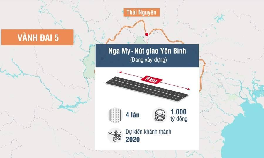 Đường vành đai đầu tiên ở Thái Nguyên nối với thủ đô