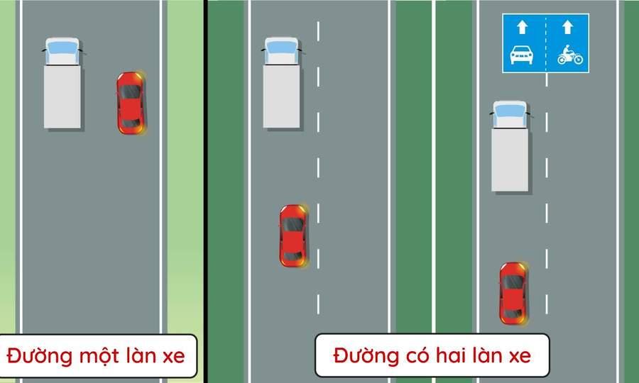 Các nguyên tắc vượt xe