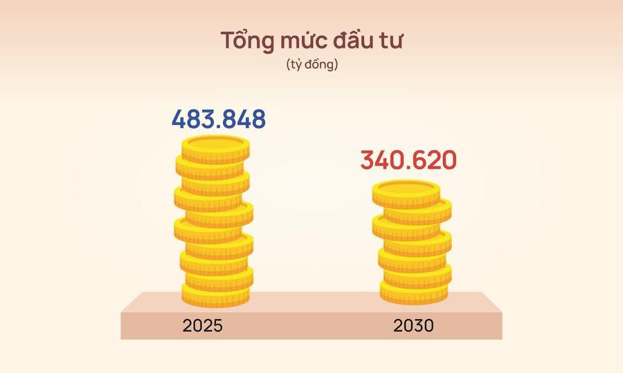 Quy hoạch các tuyến cao tốc đến 2030